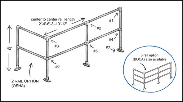 Synchromesh together with Analog Transmission Across Digital Barriers together with Corrugated W beam steel guardrail as well Officefurnituredesign also Safety gates. on safety barrier systems