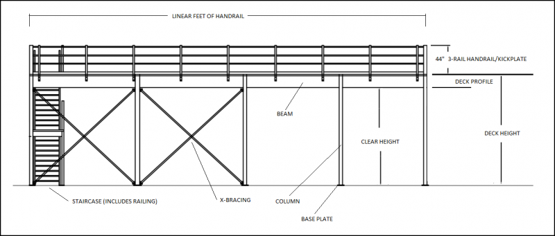 Us Mezzanines Rack Inc Online Mezzanine Quotation